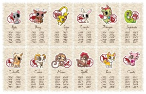 Chinese zodiac years